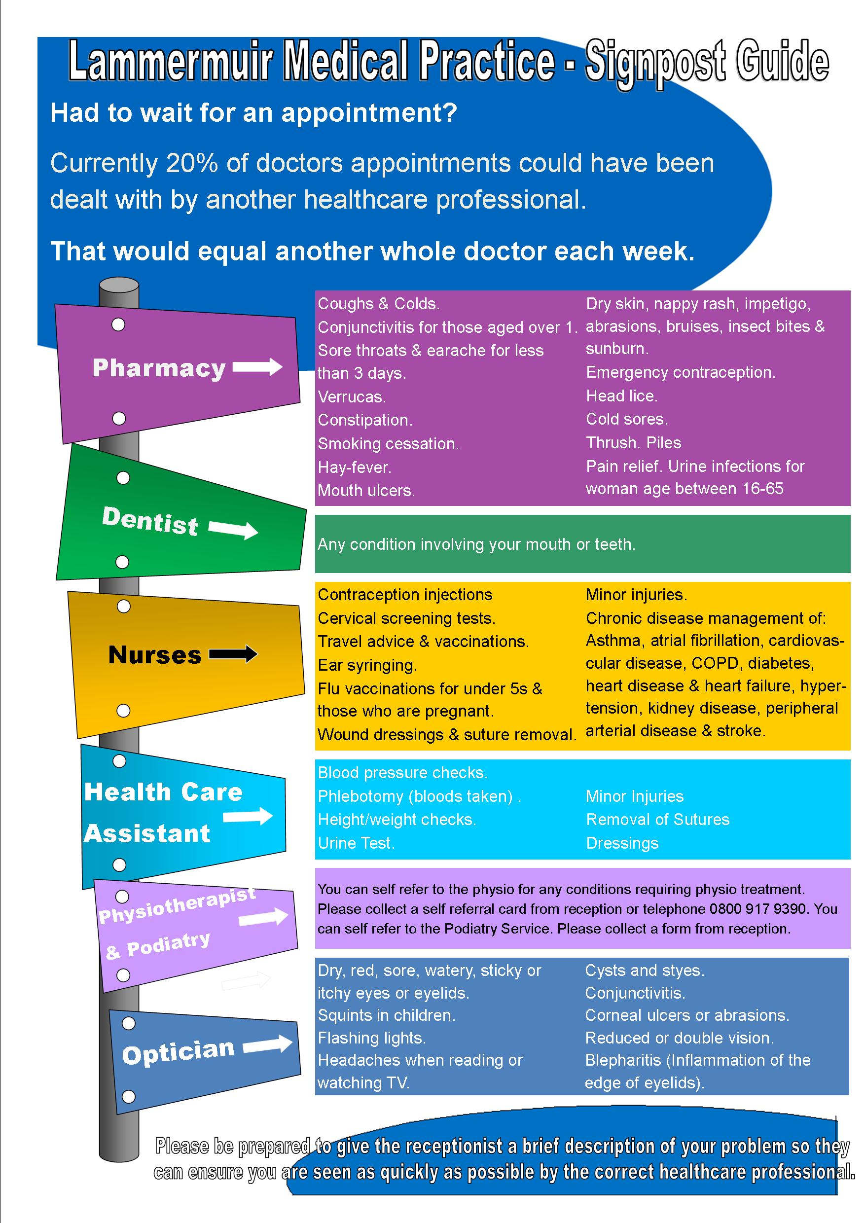 Lammermuir Medical Practice- Signposting Guide
